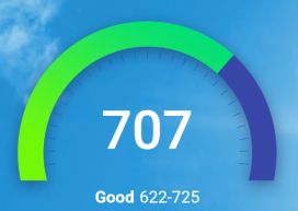 get-credit-score-aug-report