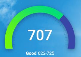 get-credit-score-aug-report