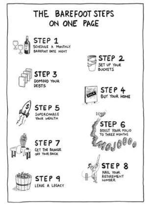 BFI steps.PNG