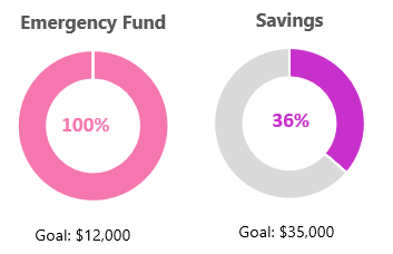savings-feb.PNG
