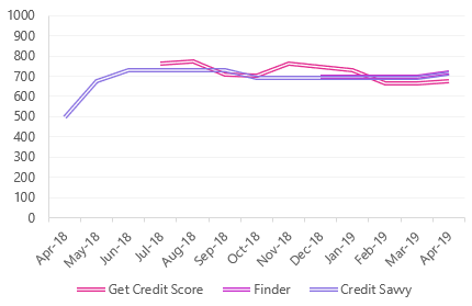 march-creditscore.PNG