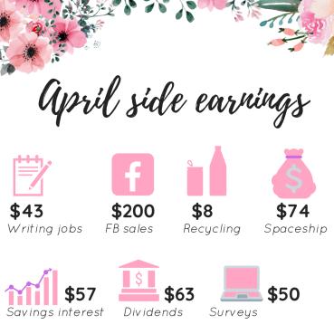 april-sidehustle.png