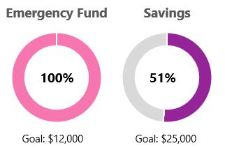may-savings