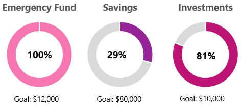 june-savings